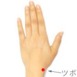 手の甲ツボ押し方